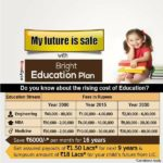 LIC CHILD CAREER PLAN